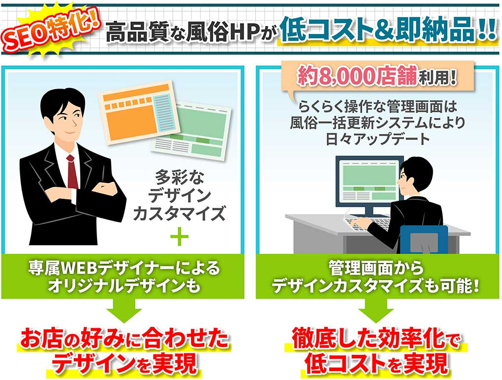 制作から運営まで。SEO特化! 高品質な風俗HPが低コスト&即納品!!