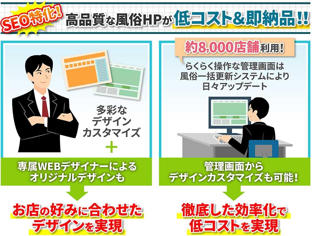 SEO特化! 高品質な風俗HPが低コスト&即納品!!